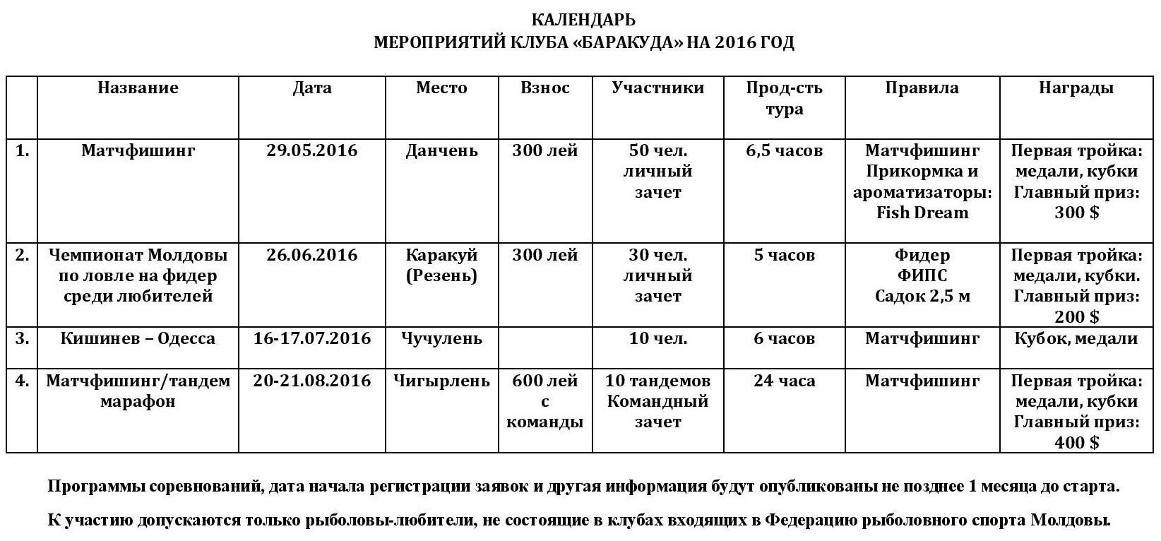 правила фидерных соревнований 2016